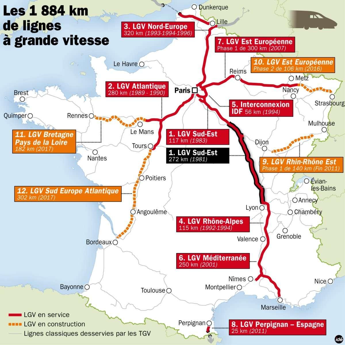 TGV route map