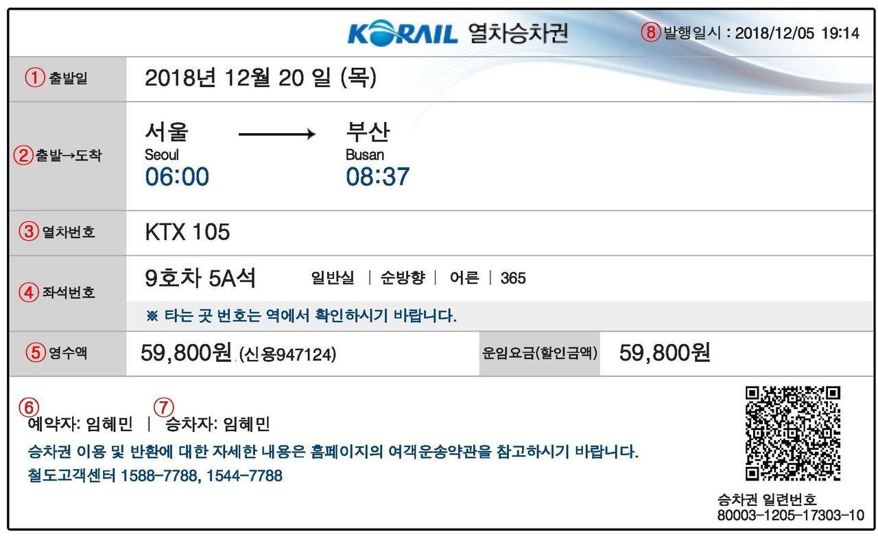 Korail e-ticket